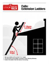 falls toolbox talk photo