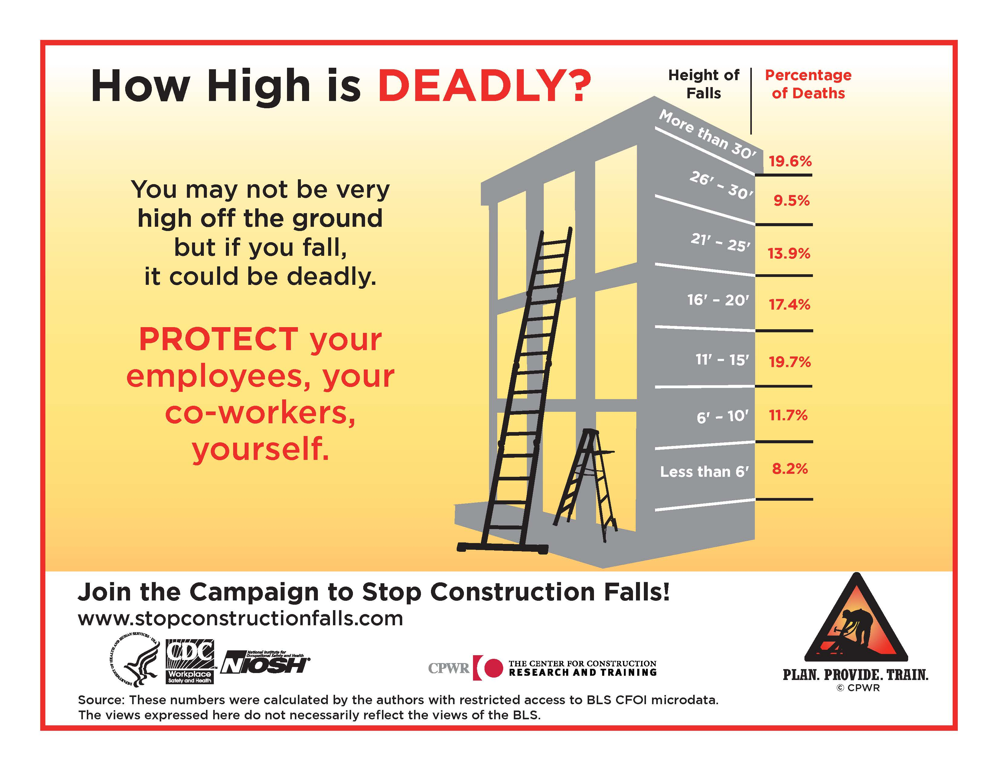 2016 Infographics Stop Construction Falls